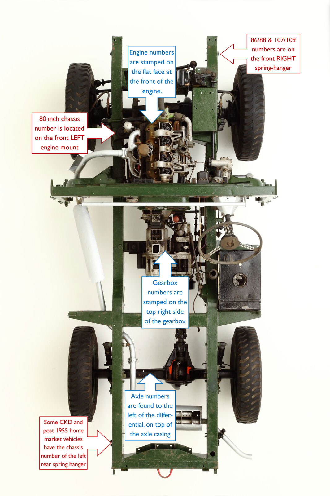 Land Rover Series One Chassis Number Location